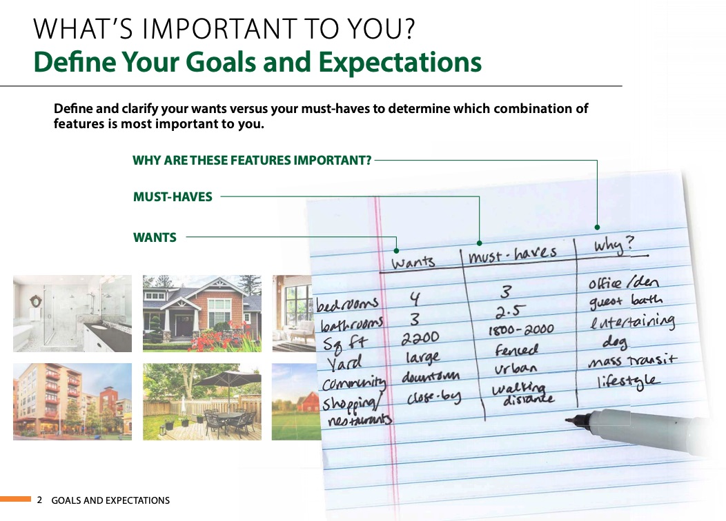 Buying A House List Important Features